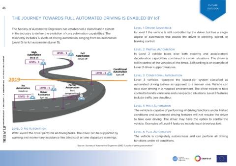Page 46 - IoT_European_Large